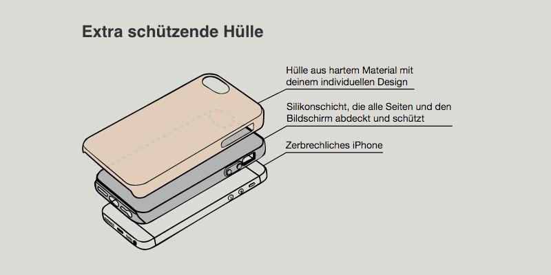 caseapp-iphone-huelle-selbst-gestalten-09